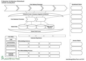 MWT/TEBT Enterprise Architecture Template (Unification)